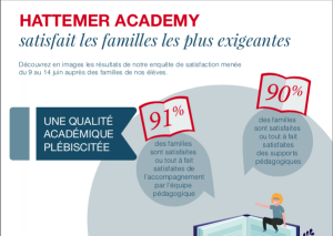 Infographie 2021 NPS